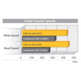 TP-LINK TL-WA901ND ACCESS POINT WIRELESS N 300M